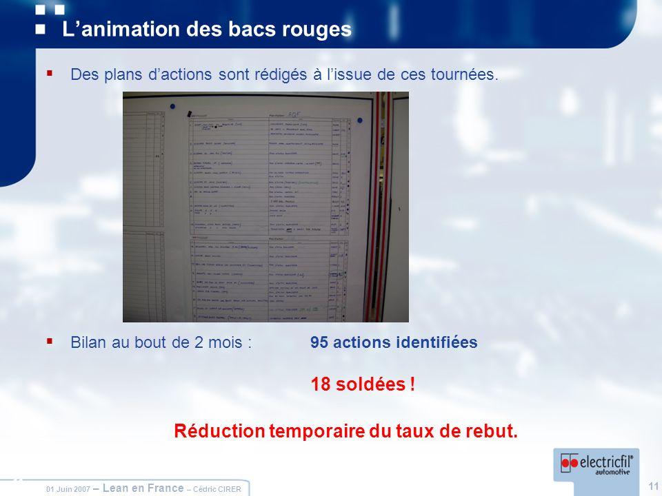 11 01 Juin 2007 – Lean en France – Cédric CIRER 11 Lanimation des bacs rouges Des plans dactions sont rédigés à lissue de ces tournées. Bilan au bout