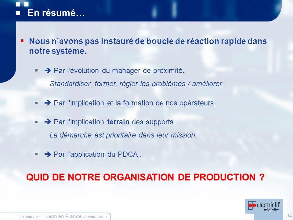 14 01 Juin 2007 – Lean en France – Cédric CIRER 14 Nous navons pas instauré de boucle de réaction rapide dans notre système. Par lévolution du manager