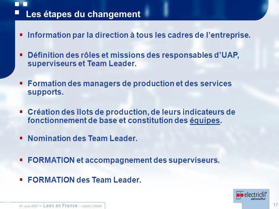 17 01 Juin 2007 – Lean en France – Cédric CIRER 17 Les étapes du changement Information par la direction à tous les cadres de lentreprise. Définition