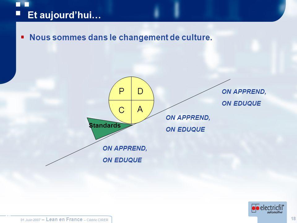 18 01 Juin 2007 – Lean en France – Cédric CIRER 18 Et aujourdhui… Nous sommes dans le changement de culture. P D C A Standards ON APPREND, ON EDUQUE O