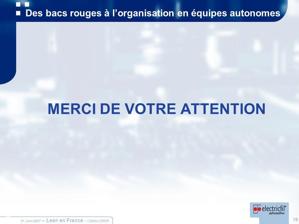 19 01 Juin 2007 – Lean en France – Cédric CIRER 19 Des bacs rouges à lorganisation en équipes autonomes MERCI DE VOTRE ATTENTION