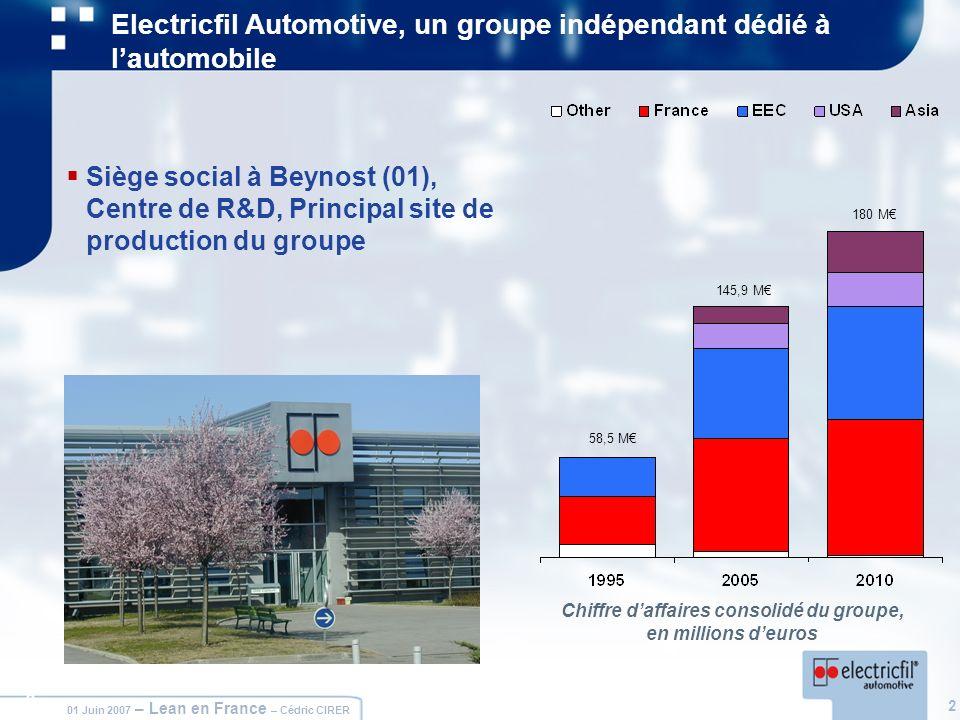 2 01 Juin 2007 – Lean en France – Cédric CIRER 2 Electricfil Automotive, un groupe indépendant dédié à lautomobile Siège social à Beynost (01), Centre