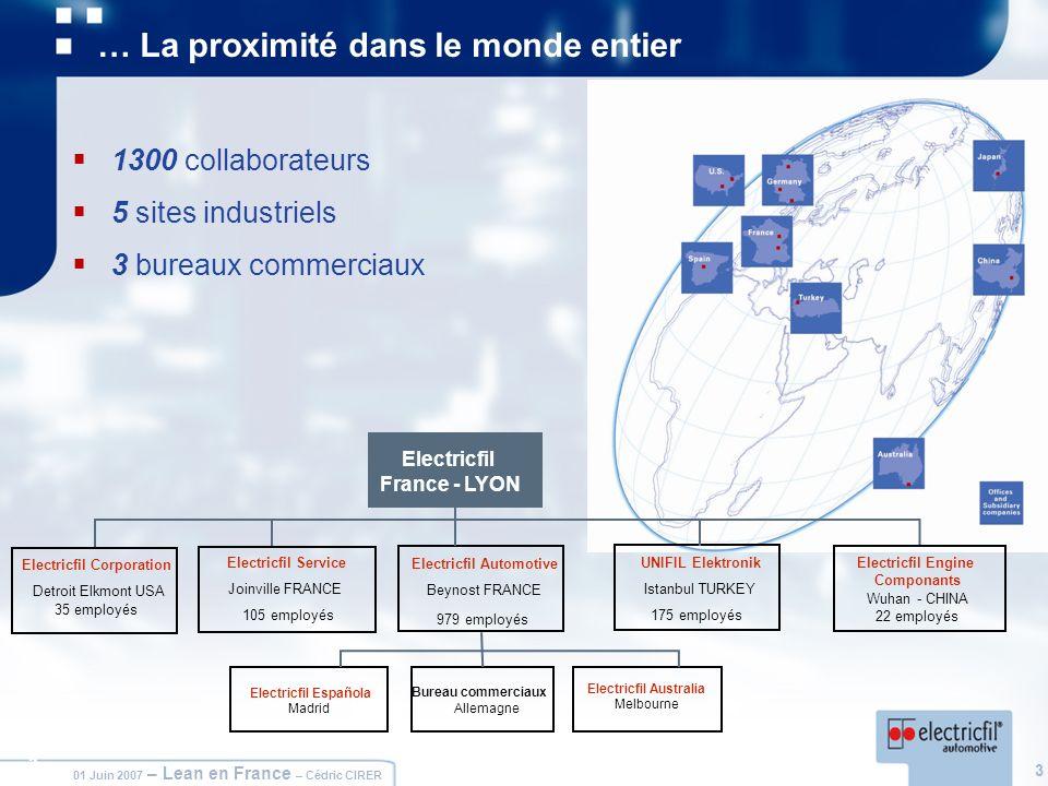 3 01 Juin 2007 – Lean en France – Cédric CIRER 3 … La proximité dans le monde entier Electricfil France - LYON UNIFIL Elektronik Istanbul TURKEY 175 e
