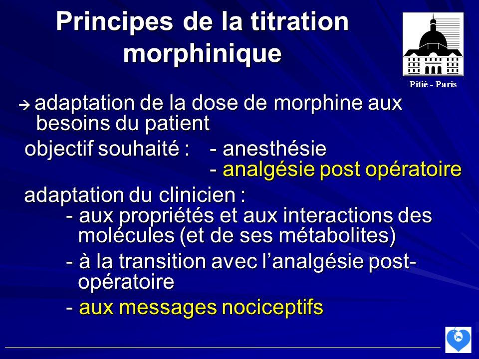 Principes de la titration morphinique adaptation de la dose de morphine aux besoins du patient adaptation de la dose de morphine aux besoins du patien