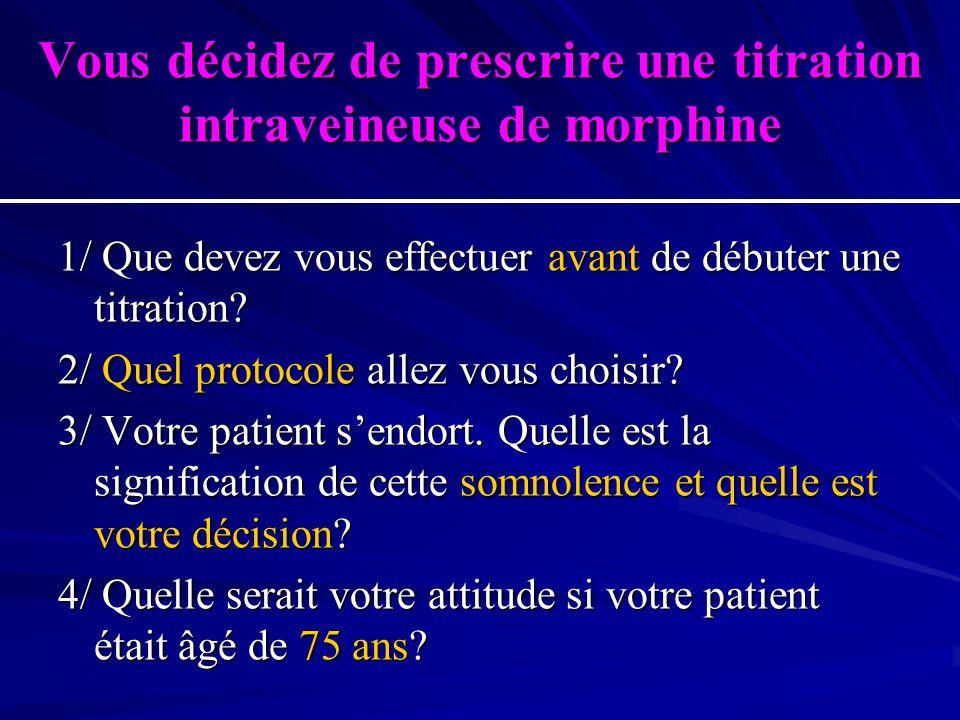 Vous décidez de prescrire une titration intraveineuse de morphine 1/ Que devez vous effectuer avant de débuter une titration.