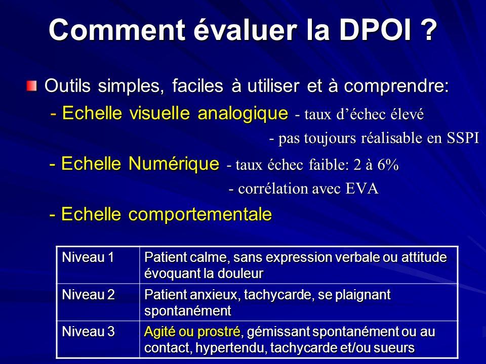 Comment évaluer la DPOI ? Outils simples, faciles à utiliser et à comprendre: - Echelle visuelle analogique - taux déchec élevé - pas toujours réalisa
