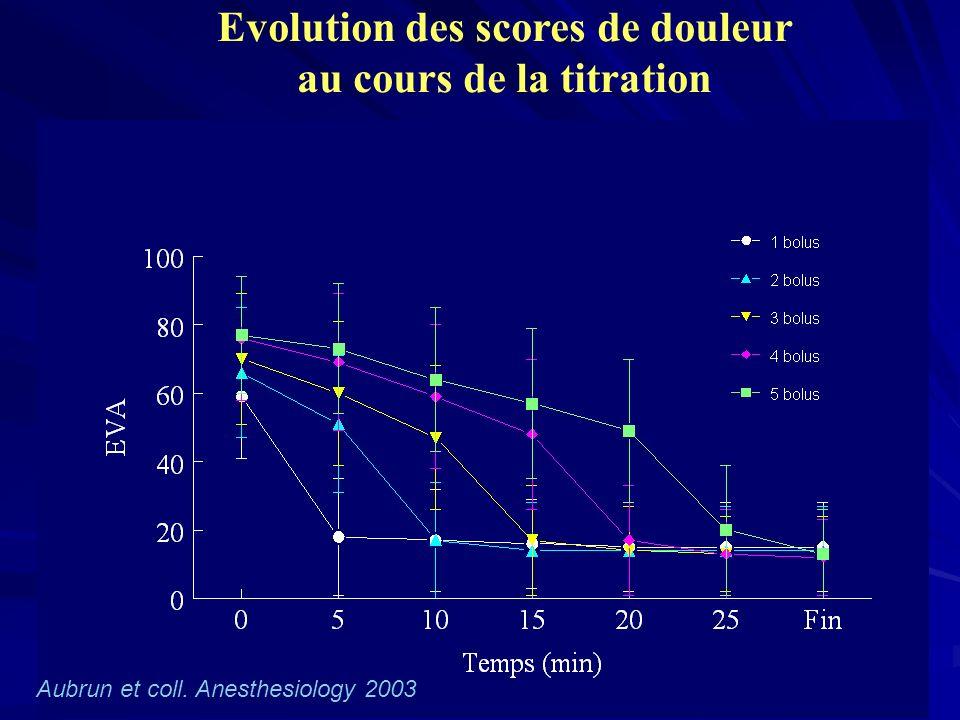 Evolution des scores de douleur au cours de la titration Aubrun et coll. Anesthesiology 2003