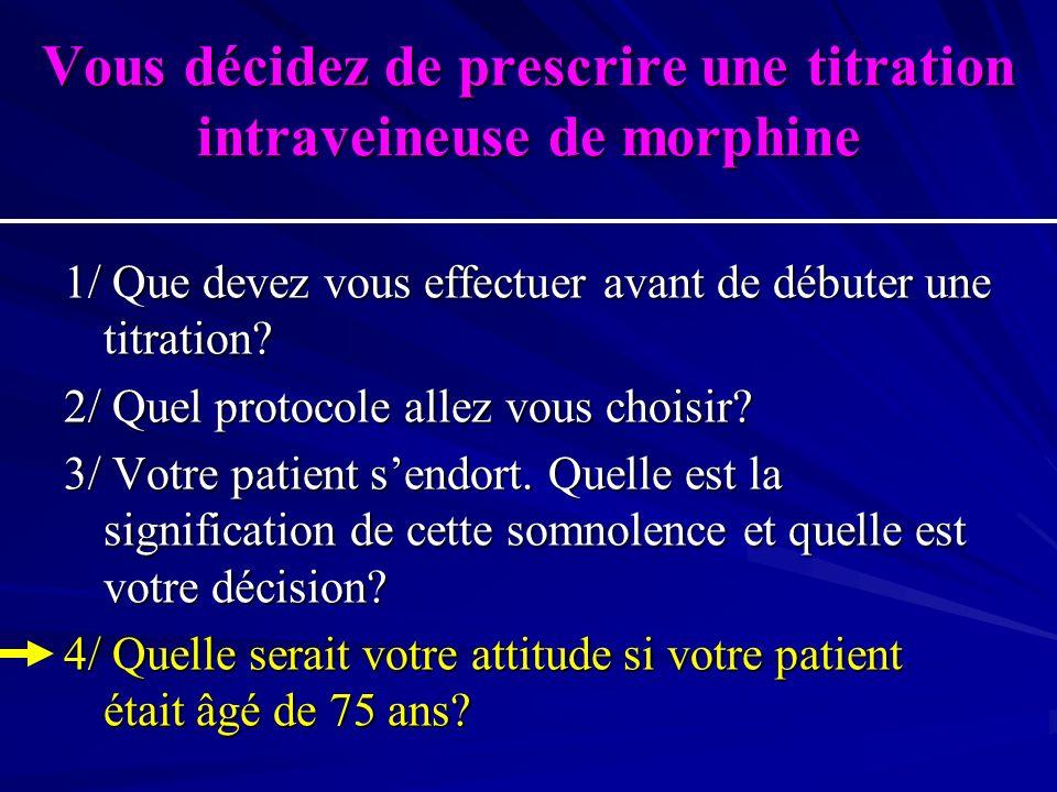 Vous décidez de prescrire une titration intraveineuse de morphine 1/ Que devez vous effectuer avant de débuter une titration? 2/ Quel protocole allez