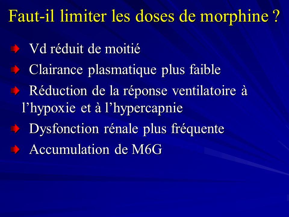 Faut-il limiter les doses de morphine ? Vd réduit de moitié Vd réduit de moitié Clairance plasmatique plus faible Clairance plasmatique plus faible Ré