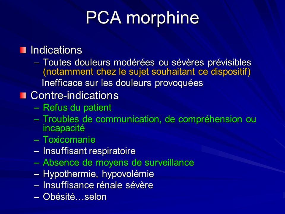 PCA morphine Indications –Toutes douleurs modérées ou sévères prévisibles (notamment chez le sujet souhaitant ce dispositif) Inefficace sur les douleurs provoquées Inefficace sur les douleurs provoquéesContre-indications –Refus du patient –Troubles de communication, de compréhension ou incapacité –Toxicomanie –Insuffisant respiratoire –Absence de moyens de surveillance –Hypothermie, hypovolémie –Insuffisance rénale sévère –Obésité…selon