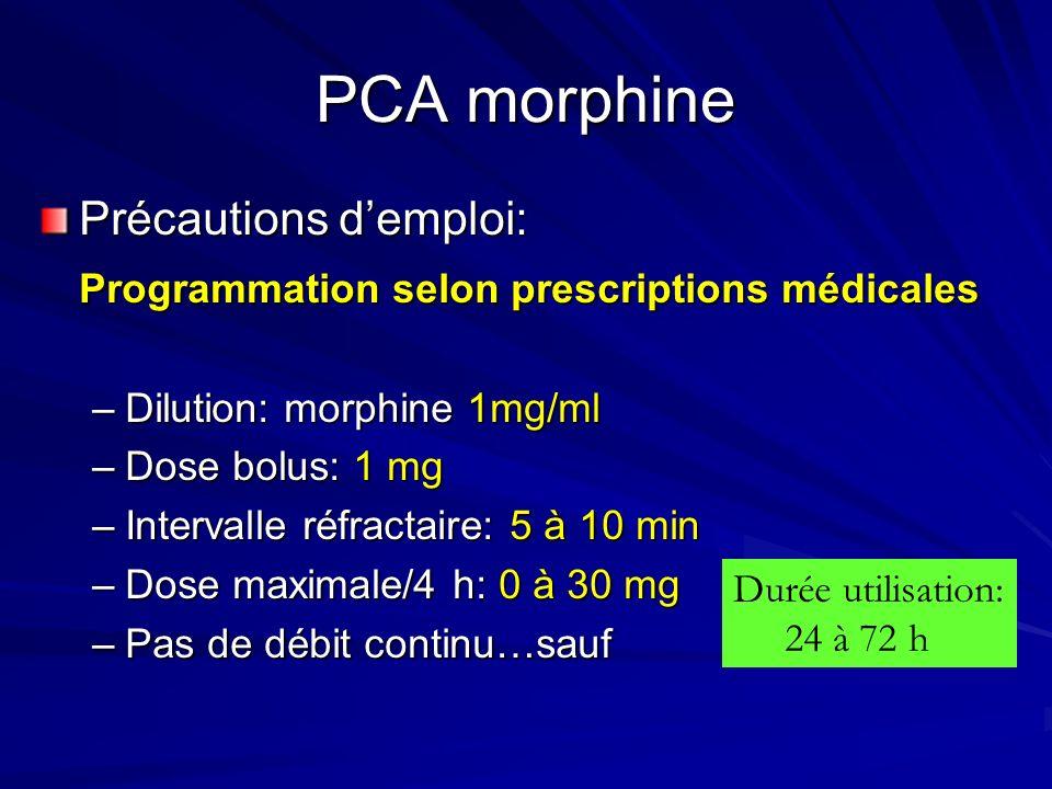 PCA morphine Précautions demploi: Programmation selon prescriptions médicales –Dilution: morphine 1mg/ml –Dose bolus: 1 mg –Intervalle réfractaire: 5 à 10 min –Dose maximale/4 h: 0 à 30 mg –Pas de débit continu…sauf Durée utilisation: 24 à 72 h