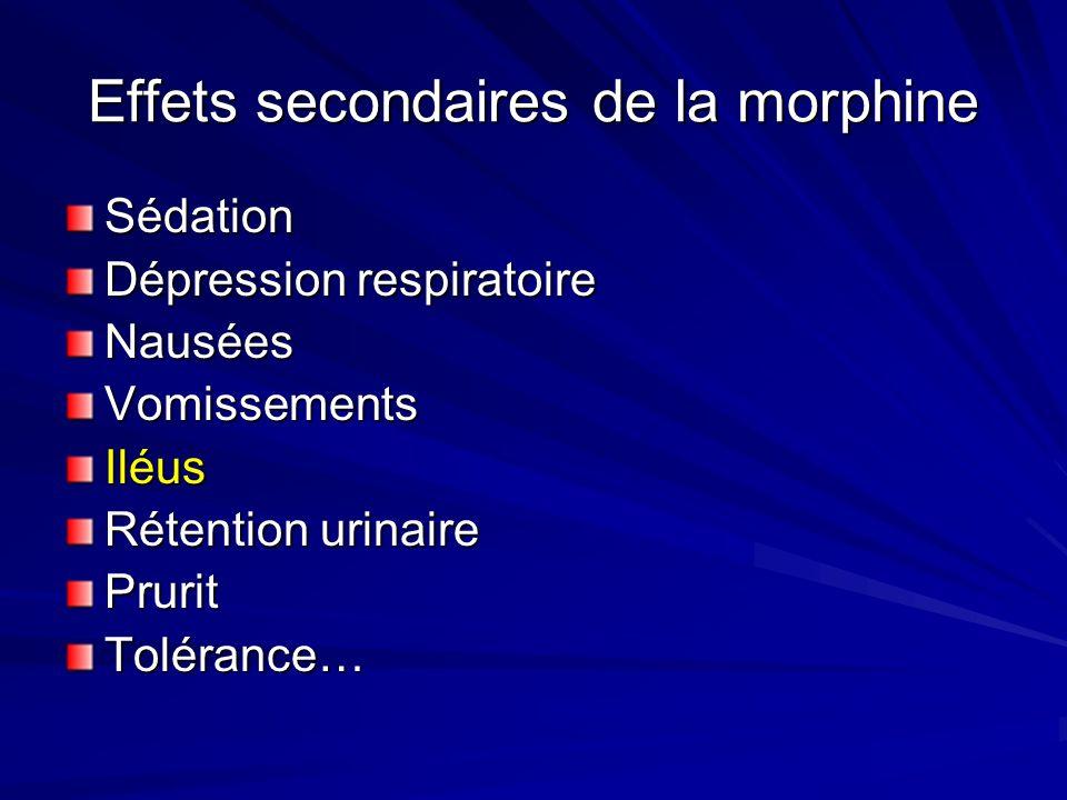 Effets secondaires de la morphine Sédation Dépression respiratoire NauséesVomissementsIléus Rétention urinaire PruritTolérance…