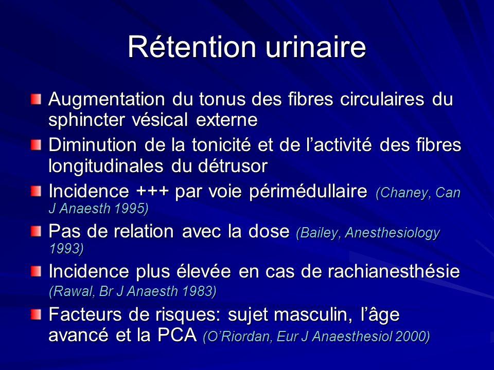 Rétention urinaire Augmentation du tonus des fibres circulaires du sphincter vésical externe Diminution de la tonicité et de lactivité des fibres longitudinales du détrusor Incidence +++ par voie périmédullaire (Chaney, Can J Anaesth 1995) Pas de relation avec la dose (Bailey, Anesthesiology 1993) Incidence plus élevée en cas de rachianesthésie (Rawal, Br J Anaesth 1983) Facteurs de risques: sujet masculin, lâge avancé et la PCA (ORiordan, Eur J Anaesthesiol 2000)