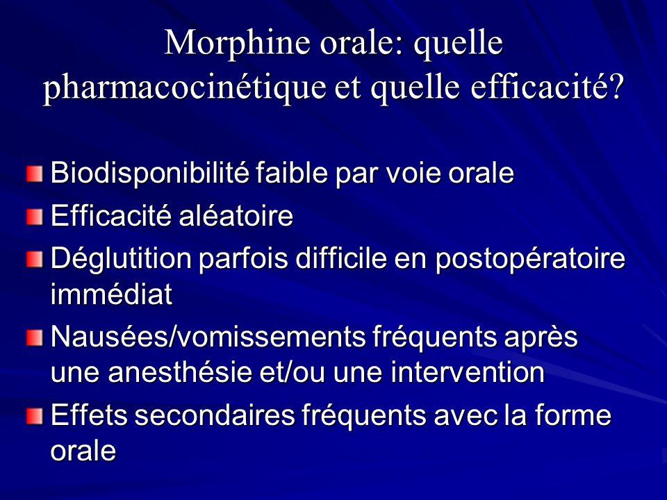 Morphine orale: quelle pharmacocinétique et quelle efficacité? Biodisponibilité faible par voie orale Efficacité aléatoire Déglutition parfois diffici