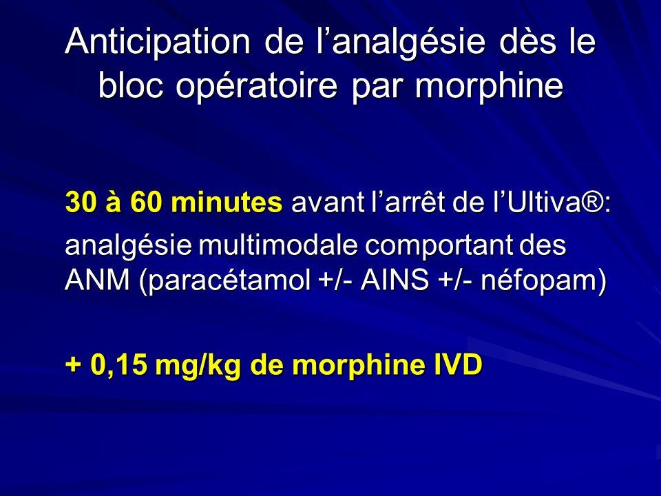 Anticipation de lanalgésie dès le bloc opératoire par morphine 30 à 60 minutes avant larrêt de lUltiva®: analgésie multimodale comportant des ANM (paracétamol +/- AINS +/- néfopam) + 0,15 mg/kg de morphine IVD