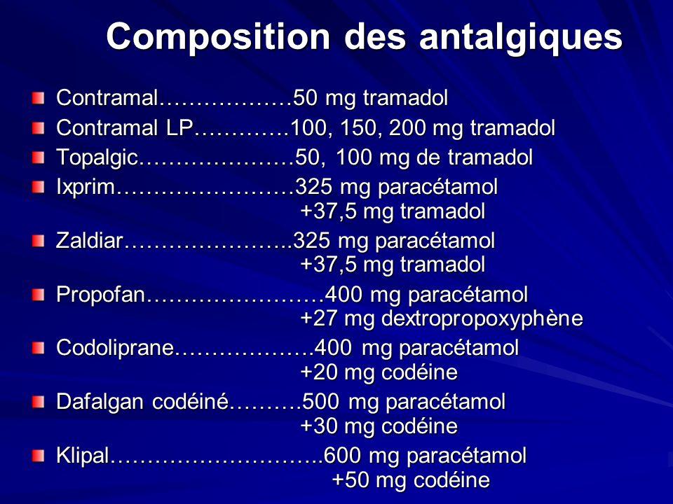 Composition des antalgiques Contramal………………50 mg tramadol Contramal LP………….100, 150, 200 mg tramadol Topalgic…………………50, 100 mg de tramadol Ixprim……………………325 mg paracétamol +37,5 mg tramadol Zaldiar…………………..325 mg paracétamol +37,5 mg tramadol Propofan……………………400 mg paracétamol +27 mg dextropropoxyphène Codoliprane……………….400 mg paracétamol +20 mg codéine Dafalgan codéiné……….500 mg paracétamol +30 mg codéine Klipal………………………..600 mg paracétamol +50 mg codéine