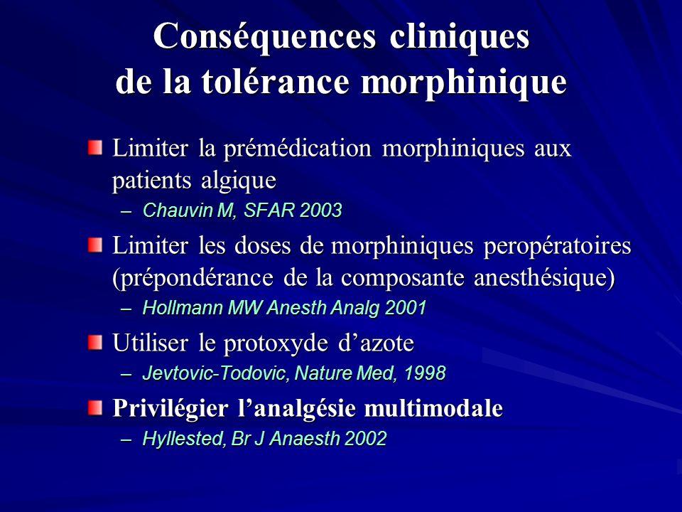 Conséquences cliniques de la tolérance morphinique Limiter la prémédication morphiniques aux patients algique –Chauvin M, SFAR 2003 Limiter les doses de morphiniques peropératoires (prépondérance de la composante anesthésique) –Hollmann MW Anesth Analg 2001 Utiliser le protoxyde dazote –Jevtovic-Todovic, Nature Med, 1998 Privilégier lanalgésie multimodale –Hyllested, Br J Anaesth 2002