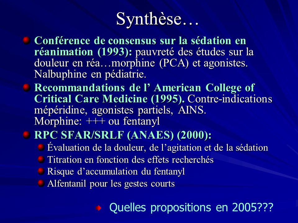 Synthèse… Conférence de consensus sur la sédation en réanimation (1993): pauvreté des études sur la douleur en réa…morphine (PCA) et agonistes. Nalbup