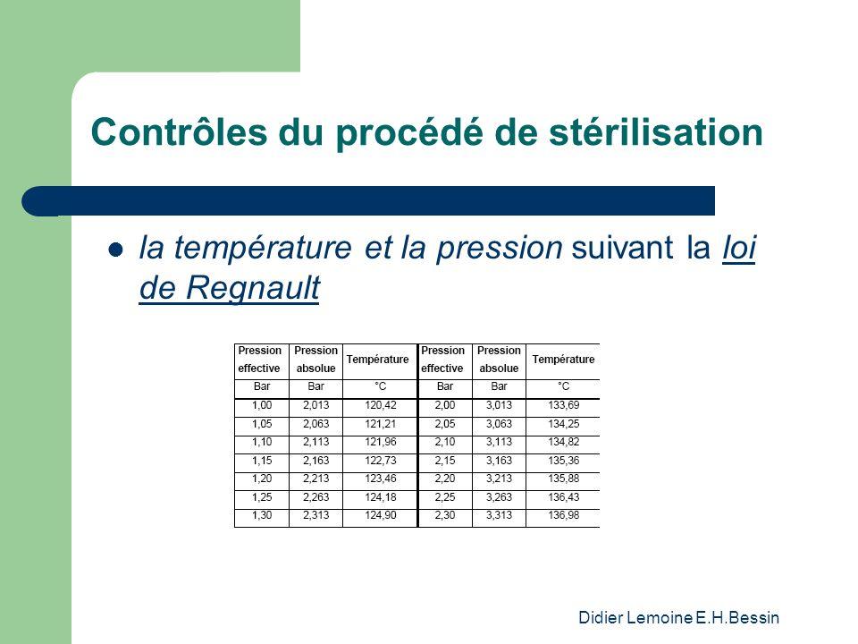 Didier Lemoine E.H.Bessin Contrôles du procédé de stérilisation la température et la pression suivant la loi de Regnault loi de Regnault