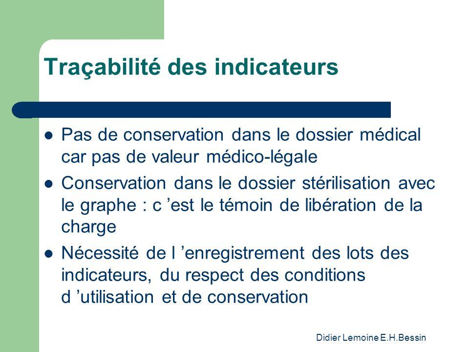 Didier Lemoine E.H.Bessin Traçabilité des indicateurs Pas de conservation dans le dossier médical car pas de valeur médico-légale Conservation dans le