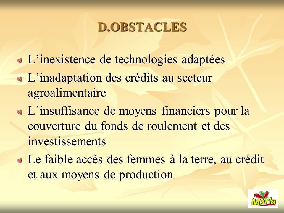 D.OBSTACLES Linexistence de technologies adaptées Linadaptation des crédits au secteur agroalimentaire Linsuffisance de moyens financiers pour la couverture du fonds de roulement et des investissements Le faible accès des femmes à la terre, au crédit et aux moyens de production