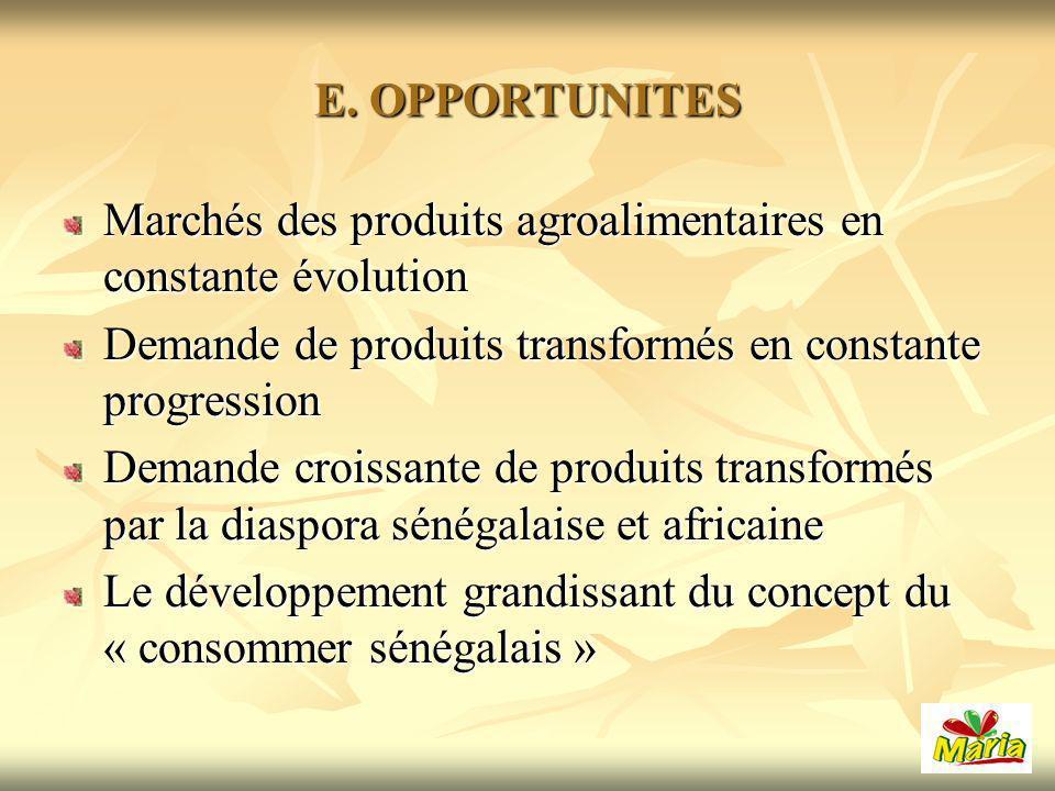 E. OPPORTUNITES Marchés des produits agroalimentaires en constante évolution Demande de produits transformés en constante progression Demande croissan