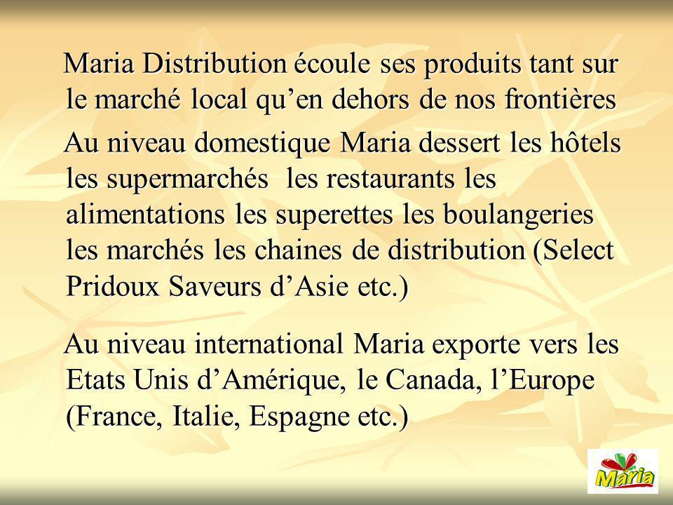 Maria Distribution écoule ses produits tant sur le marché local quen dehors de nos frontières Maria Distribution écoule ses produits tant sur le marché local quen dehors de nos frontières Au niveau domestique Maria dessert les hôtels les supermarchés les restaurants les alimentations les superettes les boulangeries les marchés les chaines de distribution (Select Pridoux Saveurs dAsie etc.) Au niveau domestique Maria dessert les hôtels les supermarchés les restaurants les alimentations les superettes les boulangeries les marchés les chaines de distribution (Select Pridoux Saveurs dAsie etc.) Au niveau international Maria exporte vers les Etats Unis dAmérique, le Canada, lEurope (France, Italie, Espagne etc.) Au niveau international Maria exporte vers les Etats Unis dAmérique, le Canada, lEurope (France, Italie, Espagne etc.)