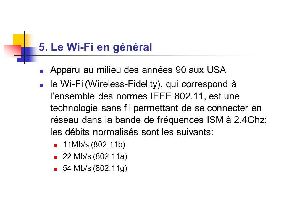 5. Le Wi-Fi en général Apparu au milieu des années 90 aux USA le Wi-Fi (Wireless-Fidelity), qui correspond à lensemble des normes IEEE 802.11, est une