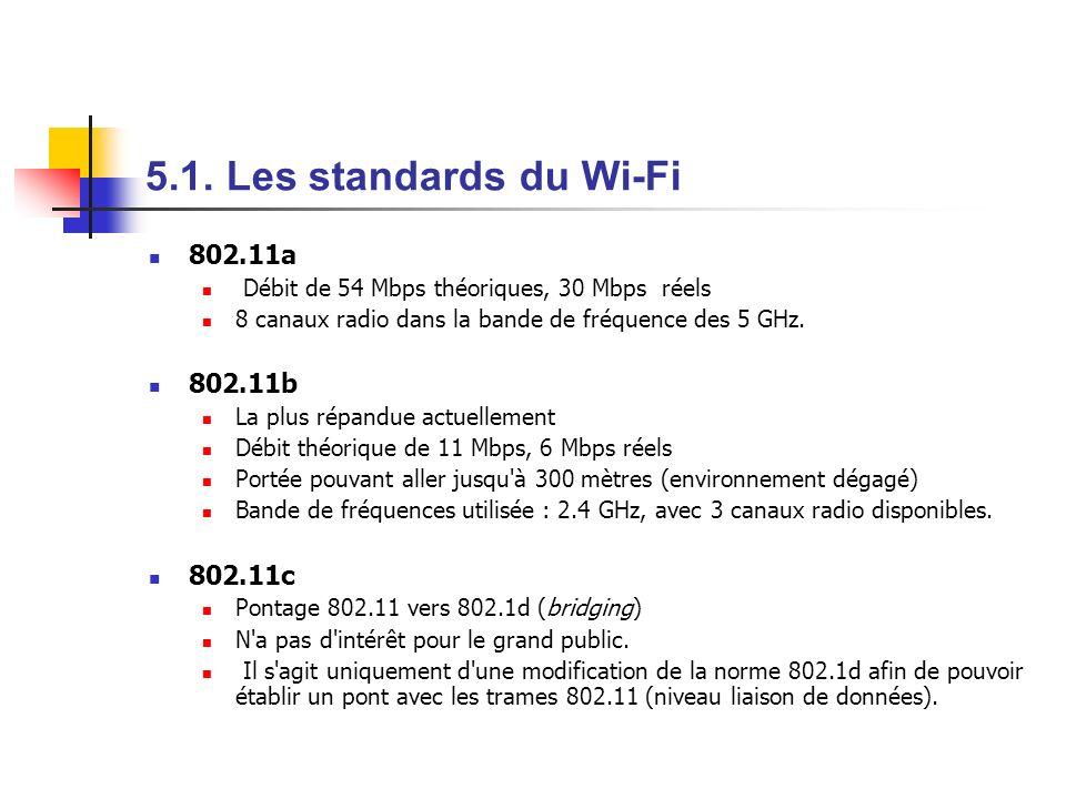 5.1. Les standards du Wi-Fi 802.11a Débit de 54 Mbps théoriques, 30 Mbps réels 8 canaux radio dans la bande de fréquence des 5 GHz. 802.11b La plus ré
