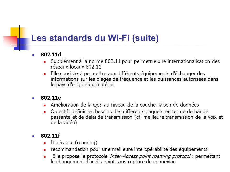 Les standards du Wi-Fi (suite) 802.11d Supplément à la norme 802.11 pour permettre une internationalisation des réseaux locaux 802.11 Elle consiste à