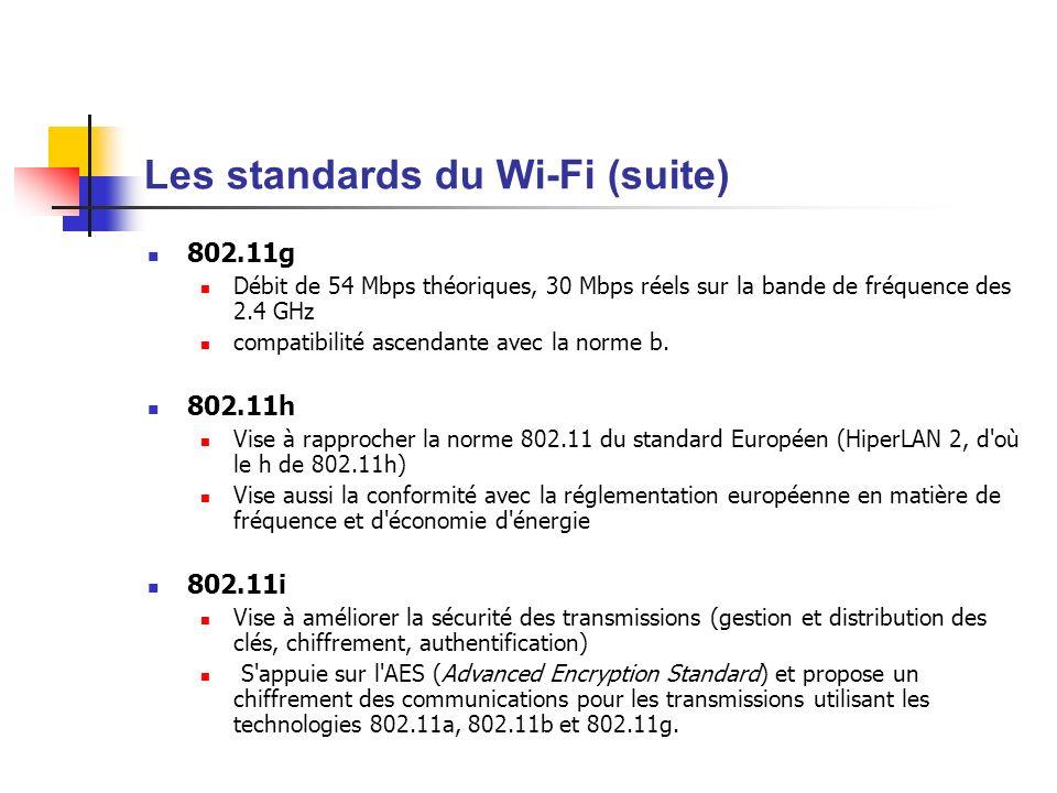 Les standards du Wi-Fi (suite) 802.11g Débit de 54 Mbps théoriques, 30 Mbps réels sur la bande de fréquence des 2.4 GHz compatibilité ascendante avec