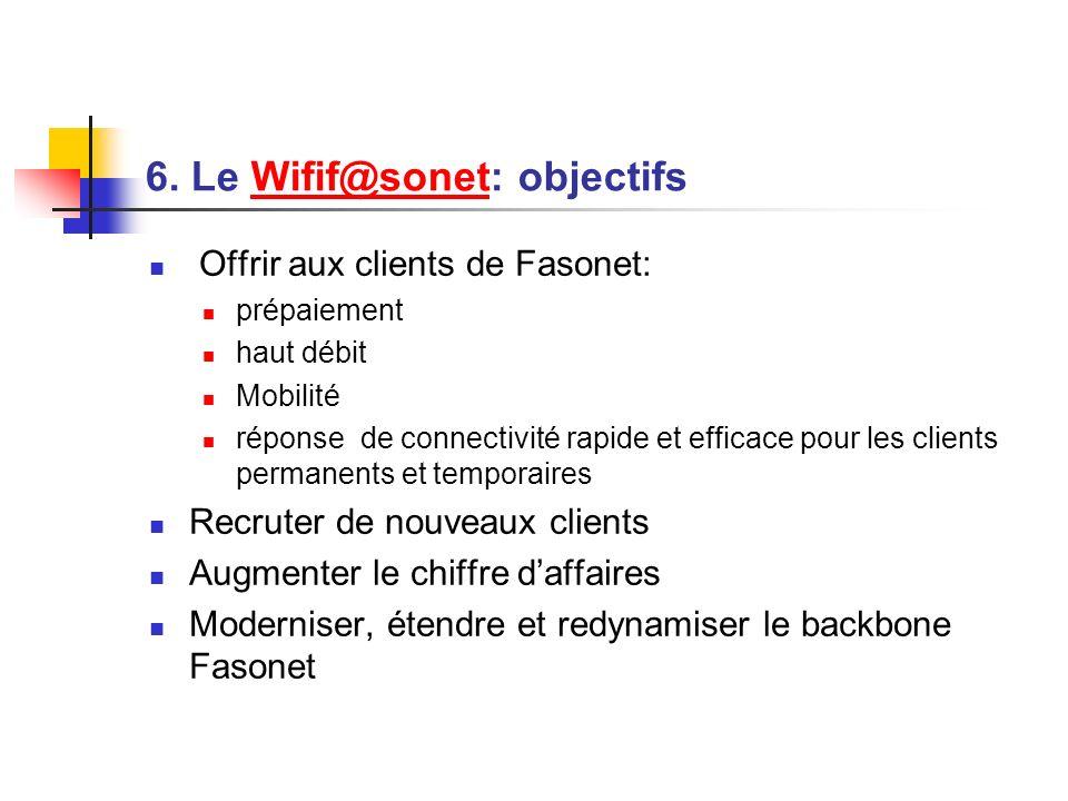 6. Le Wifif@sonet: objectifsWifif@sonet Offrir aux clients de Fasonet: prépaiement haut débit Mobilité réponse de connectivité rapide et efficace pour