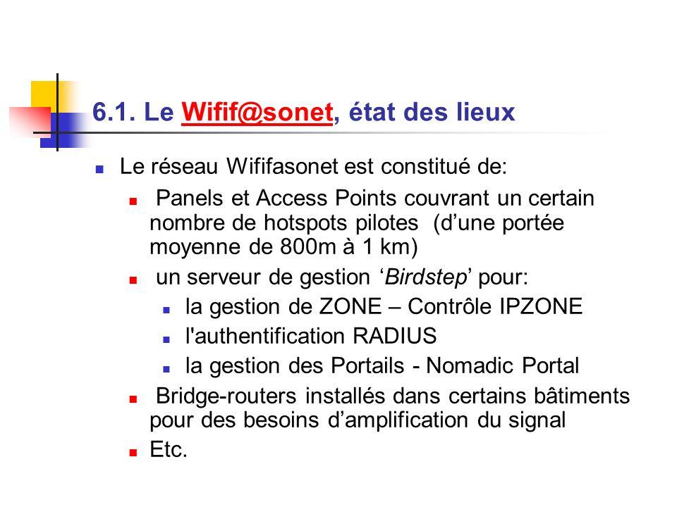 6.1. Le Wifif@sonet, état des lieuxWifif@sonet Le réseau Wififasonet est constitué de: Panels et Access Points couvrant un certain nombre de hotspots