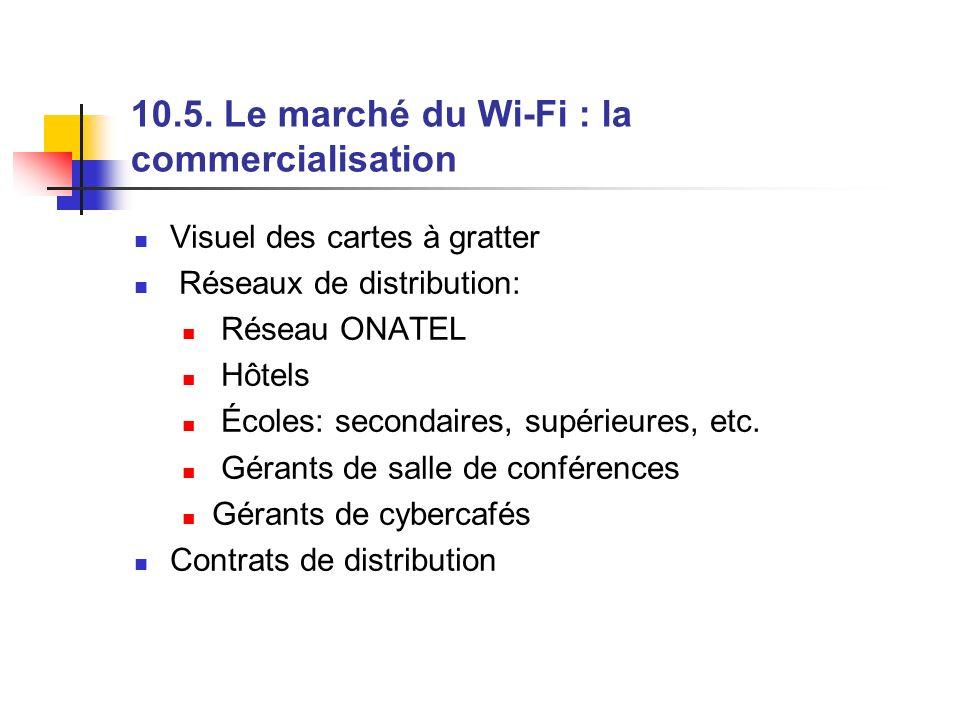 10.5. Le marché du Wi-Fi : la commercialisation Visuel des cartes à gratter Réseaux de distribution: Réseau ONATEL Hôtels Écoles: secondaires, supérie