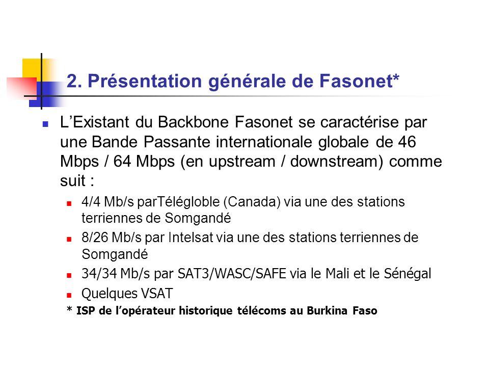 2. Présentation générale de Fasonet* LExistant du Backbone Fasonet se caractérise par une Bande Passante internationale globale de 46 Mbps / 64 Mbps (