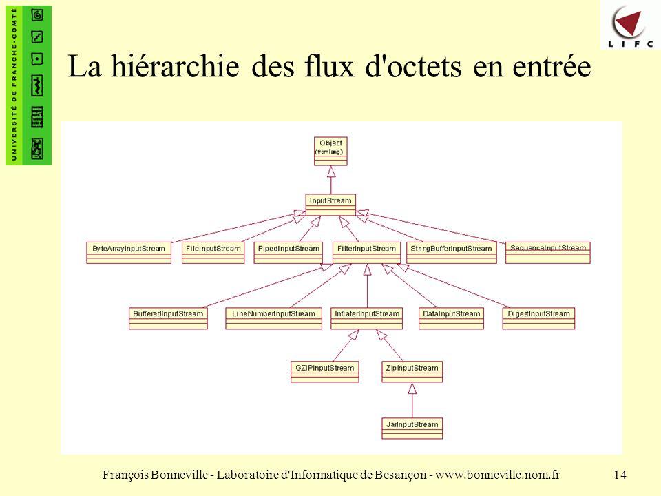 François Bonneville - Laboratoire d Informatique de Besançon - www.bonneville.nom.fr14 La hiérarchie des flux d octets en entrée