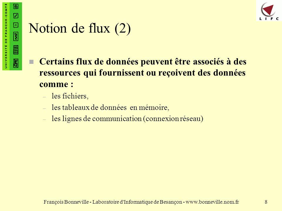 François Bonneville - Laboratoire d Informatique de Besançon - www.bonneville.nom.fr8 Notion de flux (2) n Certains flux de données peuvent être associés à des ressources qui fournissent ou reçoivent des données comme : – les fichiers, – les tableaux de données en mémoire, – les lignes de communication (connexion réseau)