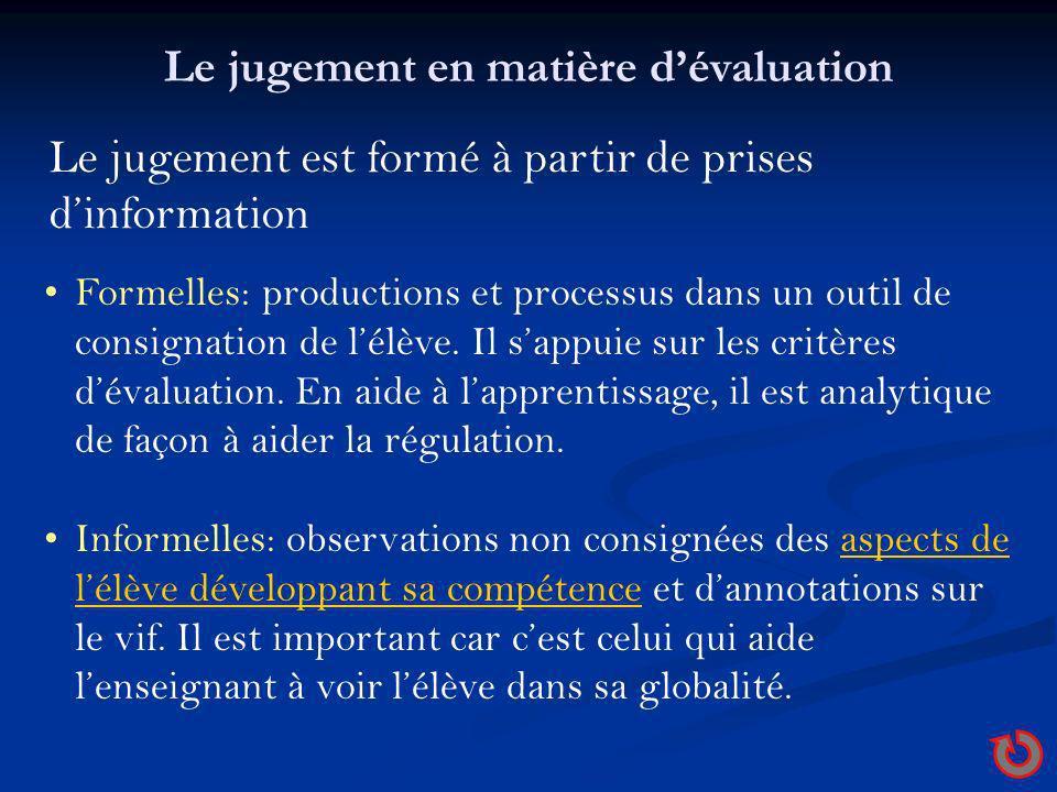 Le jugement en matière dévaluation Formelles: productions et processus dans un outil de consignation de lélève. Il sappuie sur les critères dévaluatio