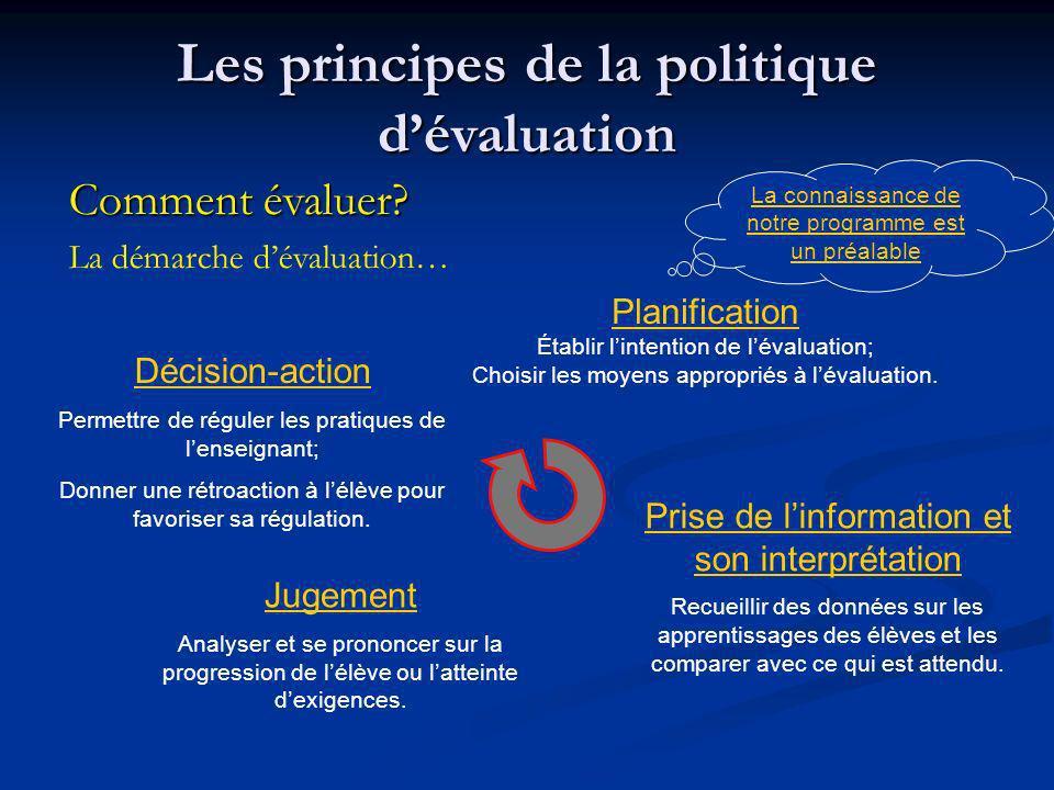 Comment évaluer? La démarche dévaluation… Planification Établir lintention de lévaluation; Choisir les moyens appropriés à lévaluation. Prise de linfo