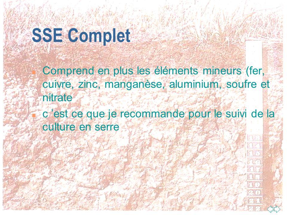 SSE-base n SSE = Soil Saturated extract (extrait de sol saturé à l eau) n Cest ce que l on utilise en serre pour ajuster la fertilisation en cours de culture n Idéalement à toutes les 2 semaines n Comprend les éléments majeurs(P, K, Ca,Mg, Na) pH et conductivité n Cependent cette analyse ne comprend pas les nitrates (super important)
