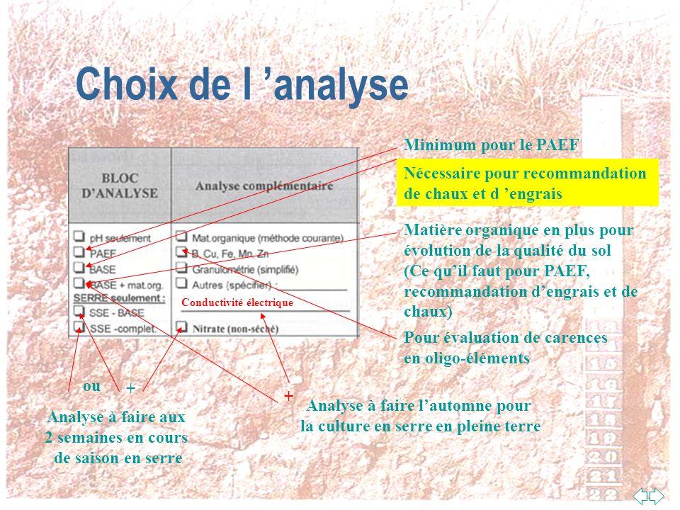Section texture et culture Léger=sable, moyen=loam, lourd=argile Spécifier si on veut les analyses SSE