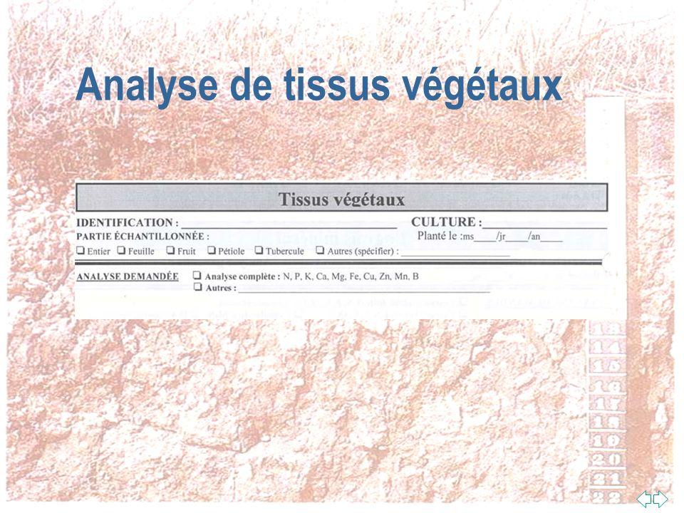 Choix de l analyse Minimum pour le PAEF Nécessaire pour recommandation de chaux et d engrais Matière organique en plus pour évolution de la qualité du