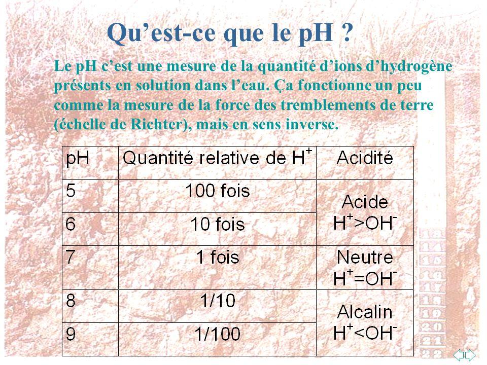 Quest-ce que l acidité ? Lacidité du sol, cest la quantité datomes ionisés dhydrogène qui sont présents dans leau du sol Il y a environ 50 mille milli