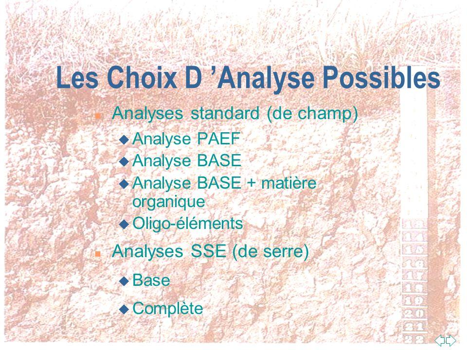 Introduction n Dans quel but voulez-vous faire analyser vos sols? n Comment interpréter les analyses? n Que valent les sols de la région?