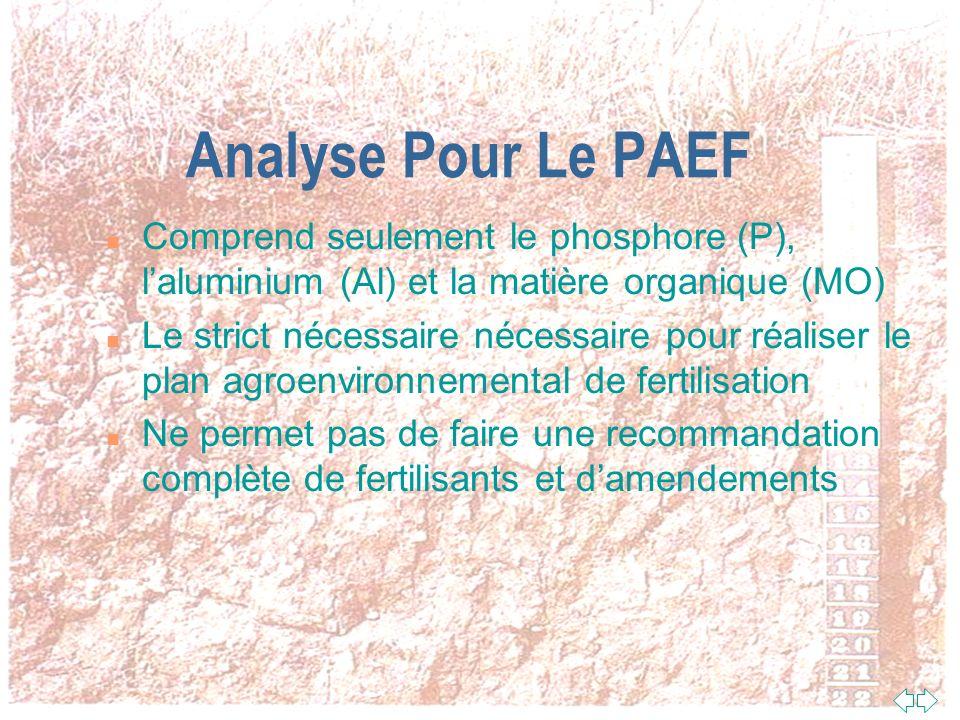 Les Choix D Analyse Possibles n Analyses standard (de champ) u Analyse PAEF u Analyse BASE u Analyse BASE + matière organique u Oligo-éléments n Analy