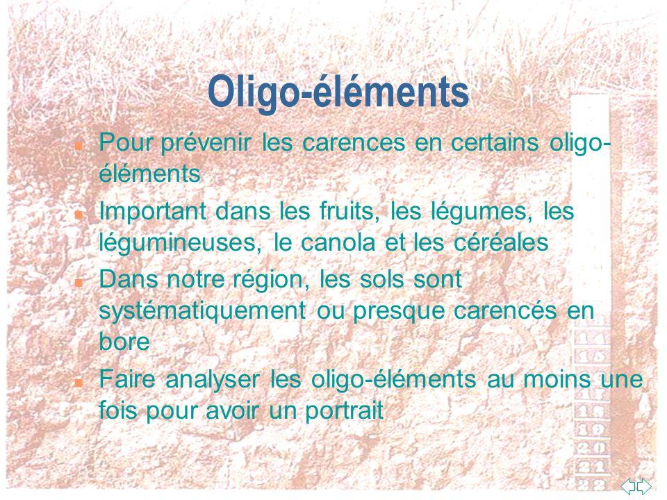 Analyse Base + Matière Organique n Comprend la matière organique en plus n Important pour l horticulture n Dans plusieurs régions, on en tient compte