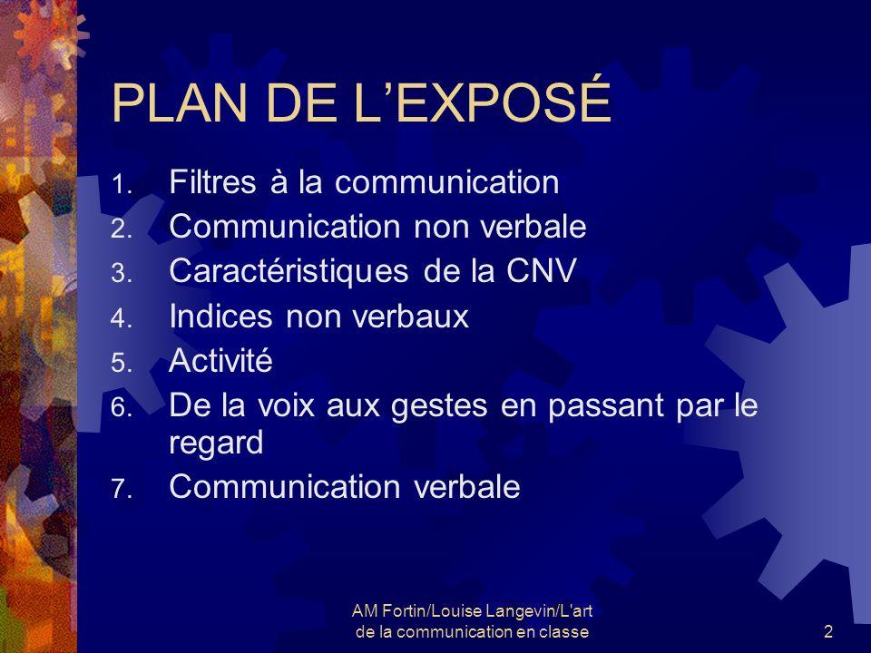 AM Fortin/Louise Langevin/L'art de la communication en classe2 PLAN DE LEXPOSÉ 1. Filtres à la communication 2. Communication non verbale 3. Caractéri