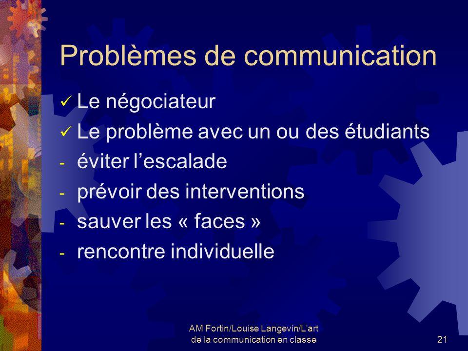 AM Fortin/Louise Langevin/L'art de la communication en classe21 Problèmes de communication Le négociateur Le problème avec un ou des étudiants - évite