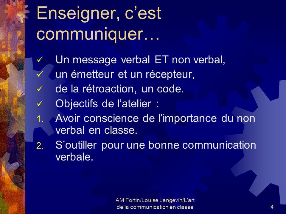 AM Fortin/Louise Langevin/L'art de la communication en classe4 Enseigner, cest communiquer… Un message verbal ET non verbal, un émetteur et un récepte