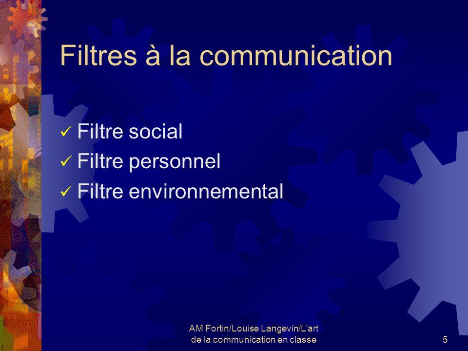 AM Fortin/Louise Langevin/L'art de la communication en classe5 Filtres à la communication Filtre social Filtre personnel Filtre environnemental